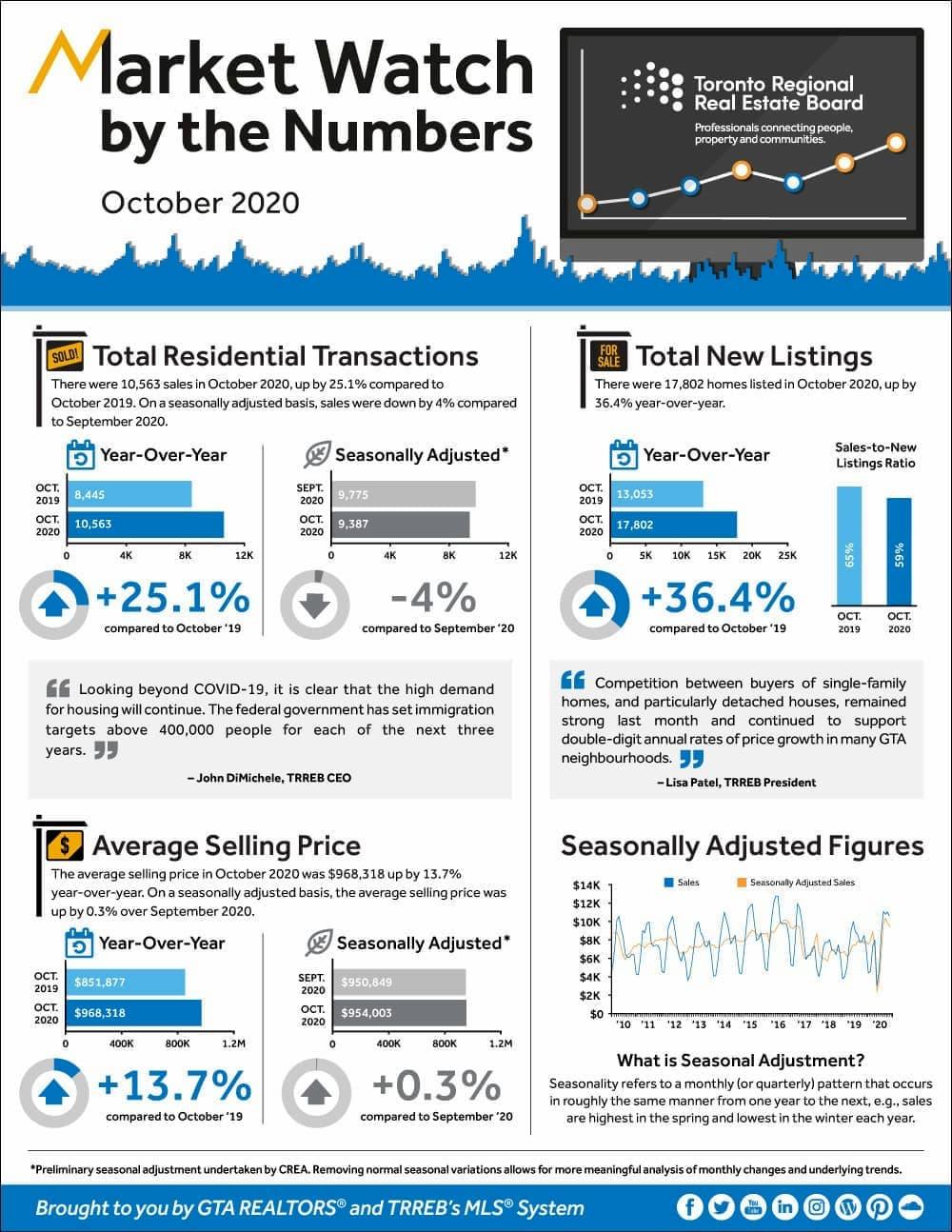 MarketWatch_infographic_October2020.jpg